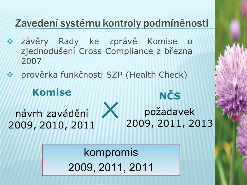 Zavedení systému kontroly podmíněnosti  závěry Rady ke zprávě Komise o zjednodušení Cross Compliance z března 2007  prověrka funkčnosti SZP (Health Check) Komise návrh zavádění 2009, 2010, 2011 kompromis 2009, 2011, 2011 NČS požadavek 2009, 2011, 2013