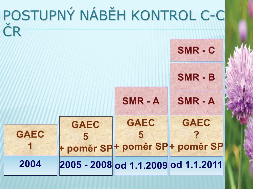 od 1.1.2011 od 1.1.2009 2005 - 2008 2004 GAEC 1 GAEC 5 + poměr SP GAEC 5 + poměr SP GAEC ? + poměr SP SMR - A SMR - C SMR - B POSTUPNÝ NÁBĚH KONTROL C