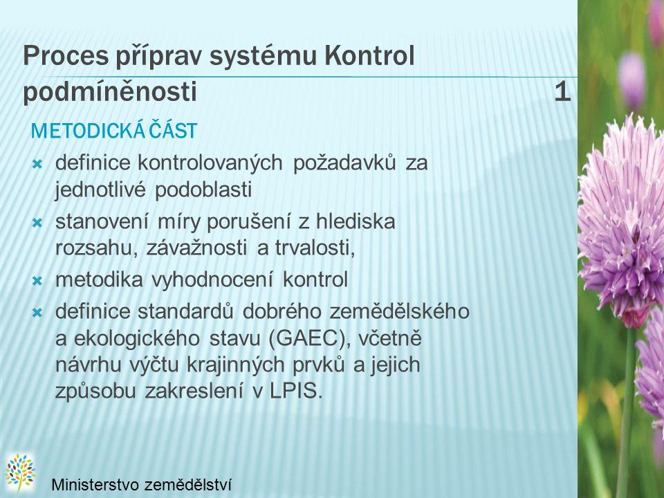 Proces příprav systému Kontrol podmíněnosti1 METODICKÁ ČÁST  definice kontrolovaných požadavků za jednotlivé podoblasti  stanovení míry porušení z hlediska rozsahu, závažnosti a trvalosti,  metodika vyhodnocení kontrol  definice standardů dobrého zemědělského a ekologického stavu (GAEC), včetně návrhu výčtu krajinných prvků a jejich způsobu zakreslení v LPIS.