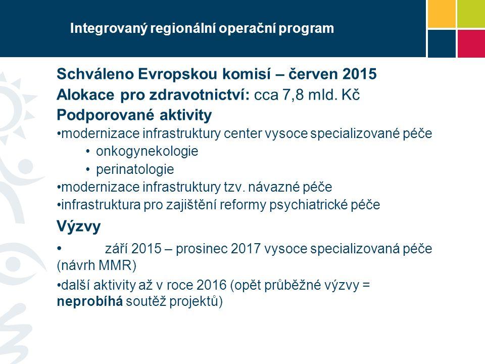 Integrovaný regionální operační program Schváleno Evropskou komisí – červen 2015 Alokace pro zdravotnictví: cca 7,8 mld. Kč Podporované aktivity moder