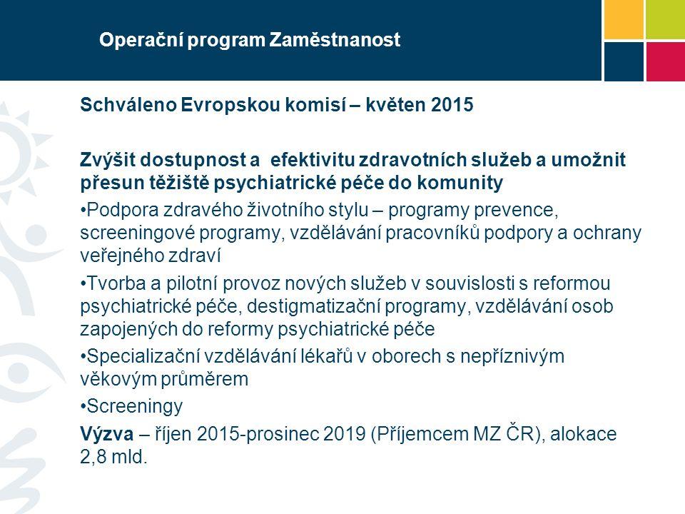 Operační program Zaměstnanost Schváleno Evropskou komisí – květen 2015 Zvýšit dostupnost a efektivitu zdravotních služeb a umožnit přesun těžiště psyc