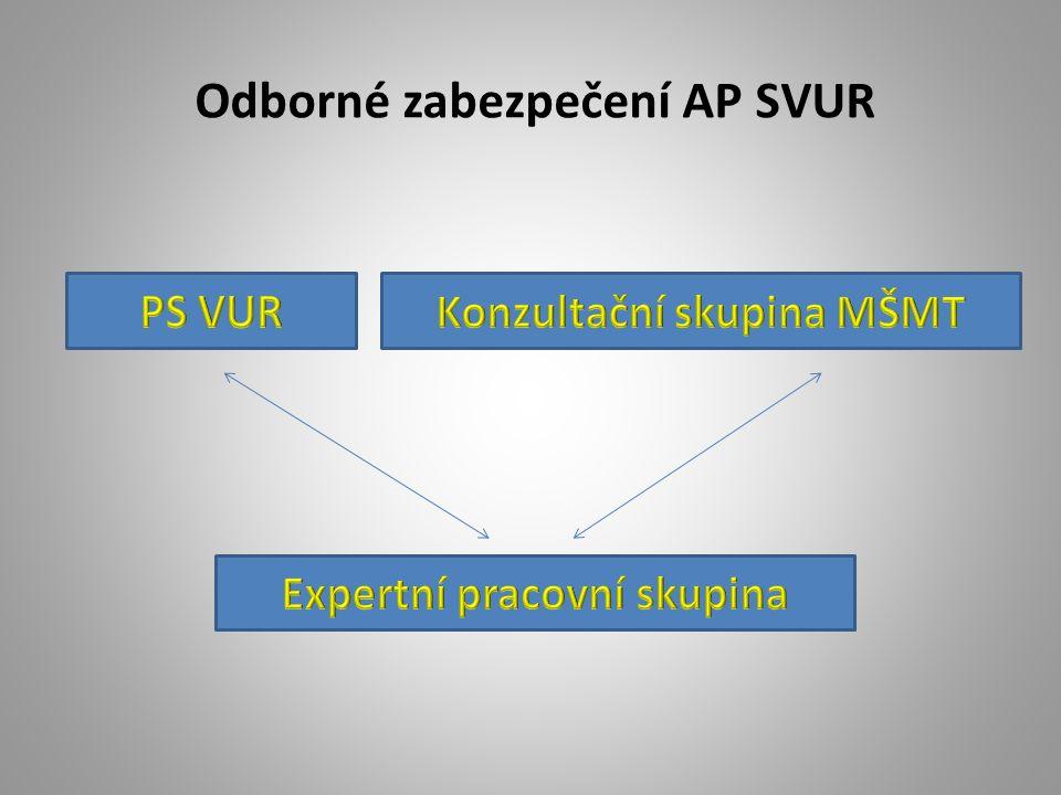 Odborné zabezpečení AP SVUR