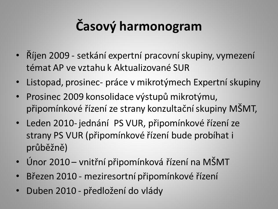 Časový harmonogram Říjen 2009 - setkání expertní pracovní skupiny, vymezení témat AP ve vztahu k Aktualizované SUR Listopad, prosinec- práce v mikrotýmech Expertní skupiny Prosinec 2009 konsolidace výstupů mikrotýmu, připomínkové řízení ze strany konzultační skupiny MŠMT, Leden 2010- jednání PS VUR, připomínkové řízení ze strany PS VUR (připomínkové řízení bude probíhat i průběžně) Únor 2010 – vnitřní připomínková řízení na MŠMT Březen 2010 - meziresortní připomínkové řízení Duben 2010 - předložení do vlády