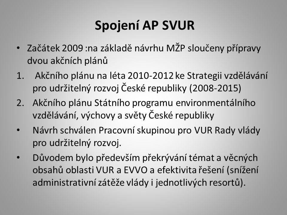 Spojení AP SVUR Začátek 2009 :na základě návrhu MŽP sloučeny přípravy dvou akčních plánů 1.