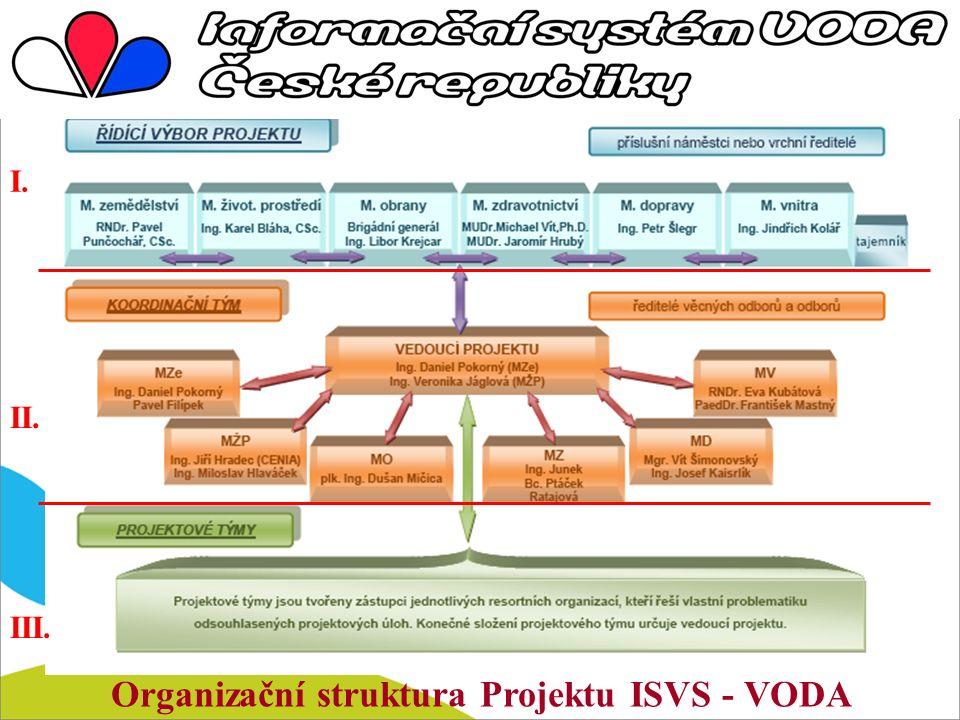 II. I. III. Organizační struktura Projektu ISVS - VODA