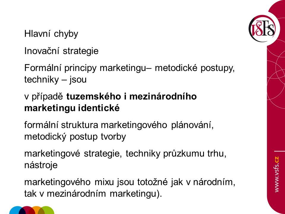 Hlavní chyby Inovační strategie Formální principy marketingu– metodické postupy, techniky – jsou v případě tuzemského i mezinárodního marketingu identické formální struktura marketingového plánování, metodický postup tvorby marketingové strategie, techniky průzkumu trhu, nástroje marketingového mixu jsou totožné jak v národním, tak v mezinárodním marketingu).
