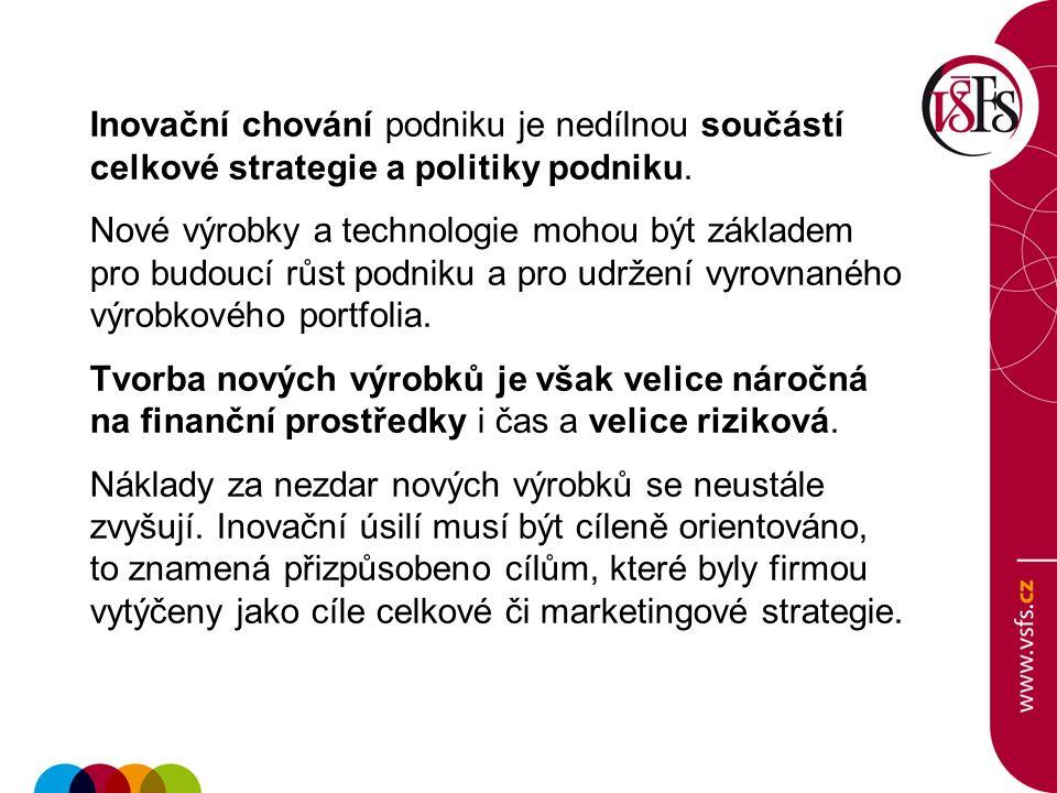 Inovační chování podniku je nedílnou součástí celkové strategie a politiky podniku.