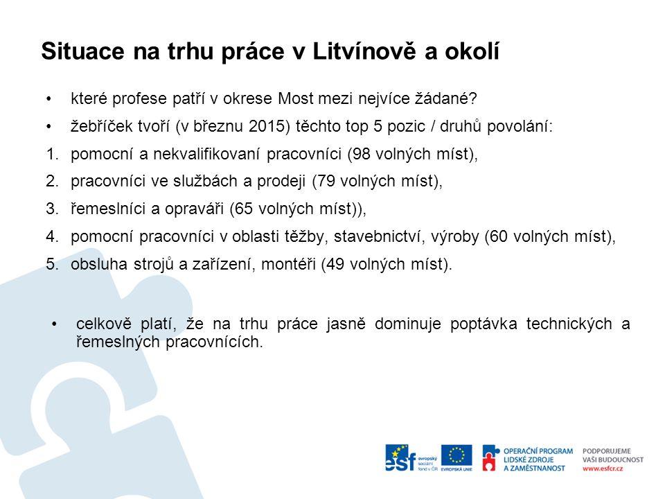 Situace na trhu práce v Litvínově a okolí které profese patří v okrese Most mezi nejvíce žádané.