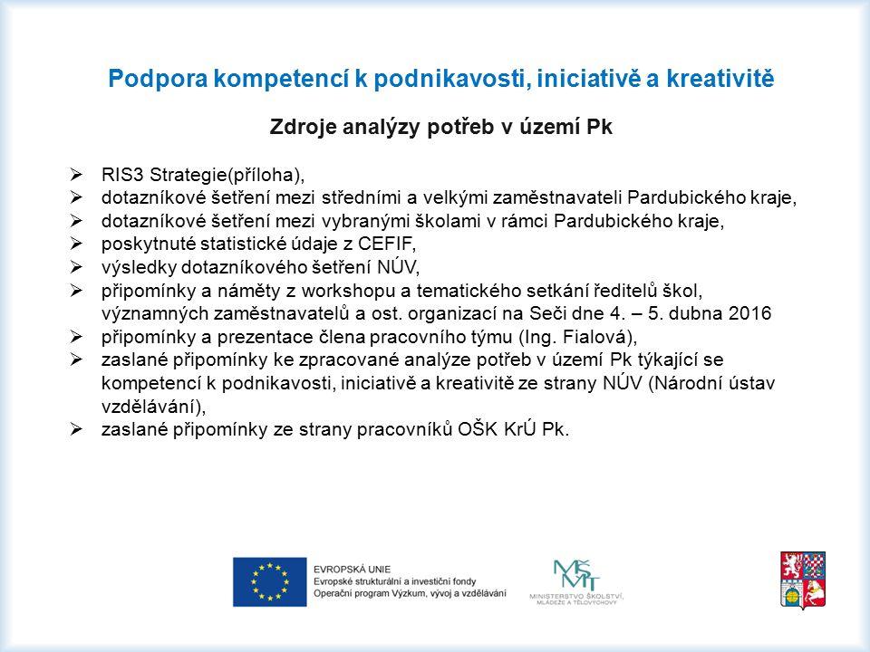 Podpora kompetencí k podnikavosti, iniciativě a kreativitě Zdroje analýzy potřeb v území Pk  RIS3 Strategie(příloha),  dotazníkové šetření mezi stře