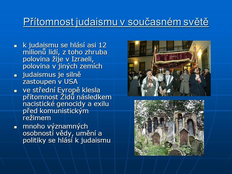 Přítomnost judaismu v současném světě k judaismu se hlásí asi 12 milionů lidí, z toho zhruba polovina žije v Izraeli, polovina v jiných zemích k judaismu se hlásí asi 12 milionů lidí, z toho zhruba polovina žije v Izraeli, polovina v jiných zemích judaismus je silně zastoupen v USA judaismus je silně zastoupen v USA ve střední Evropě klesla přítomnost Židů následkem nacistické genocidy a exilu před komunistickým režimem ve střední Evropě klesla přítomnost Židů následkem nacistické genocidy a exilu před komunistickým režimem mnoho významných osobností vědy, umění a politiky se hlásí k judaismu mnoho významných osobností vědy, umění a politiky se hlásí k judaismu