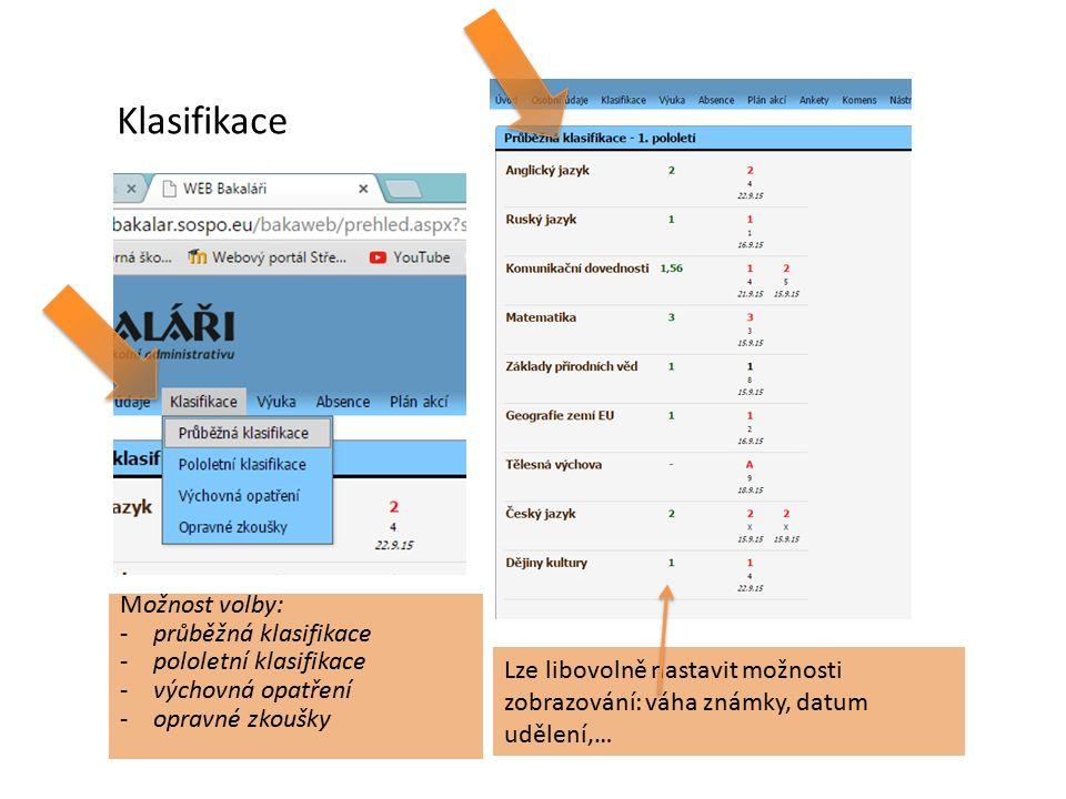 Lze libovolně nastavit možnosti zobrazování: váha známky, datum udělení,… Klasifikace Možnost volby: -průběžná klasifikace -pololetní klasifikace -výchovná opatření -opravné zkoušky