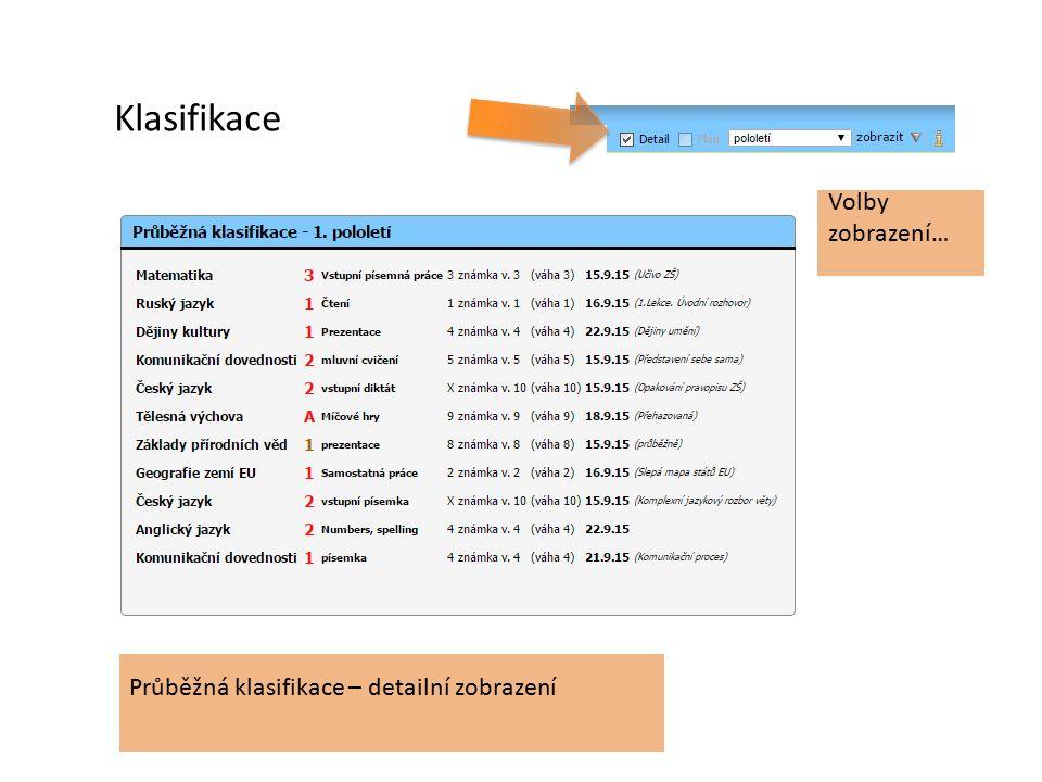 Klasifikace Průběžná klasifikace – detailní zobrazení Volby zobrazení…