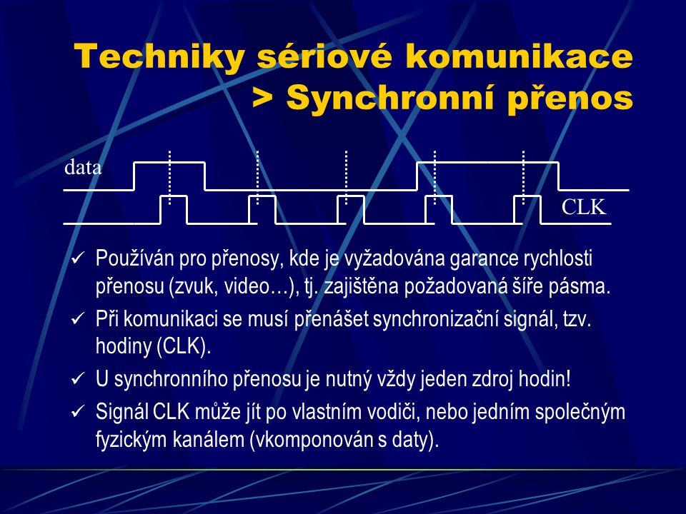 Fyzická vrstva (PL) Techniky sériové komunikace (syn/asyn, sym/asym ) Analogový okruh (serial line) Přenos v přeneseném pásmu (modem) Digitální okruh (ISDN)