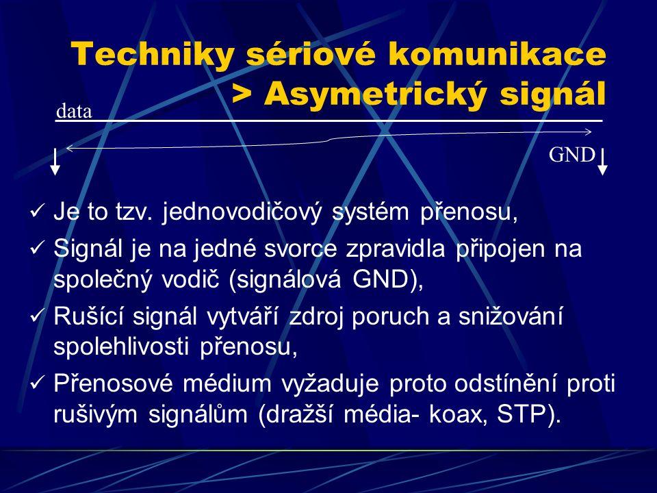 Techniky sériové komunikace > Asynchronní přenos Používán pro přenosy, kde je vyžadována jednoduchost komunikace a její široká přizpůsobitelnost, Způsob synchronizace (rozlišení začátku a konce dat) je prováděn v datovém toku tzv.