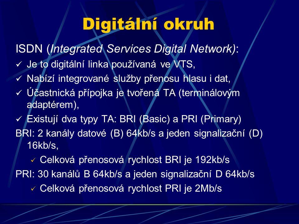 Obecné výhody použití Modemu Přenos v přeneseném pásmu Efektivnější využití přenosového pásma, Větší překlenutelné vzdálenosti (až 1,5km), Násobné využití kapacity fyzické linky (více pásem), Vyšší odolnost proti rušení, Přizpůsobitelnost rychlosti i během přenosu dat, Napojitelnost i do jiných telekomunikačních linek (VTS apod.), Podpora synchronních i asynchronních linek,