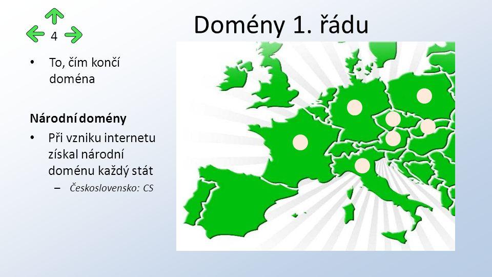 Generické domény COM ORG NAME EU NET Domény 1.