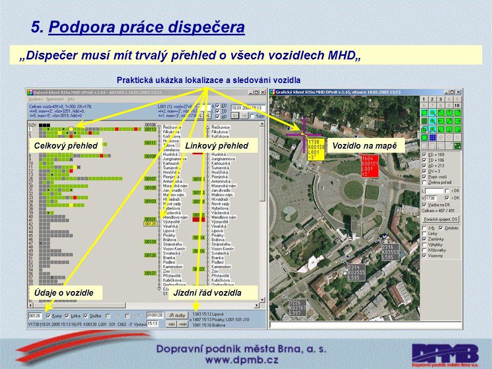 4. Požadavek na preferenci MHD na řízené křižovatce Jedinou pozemní infrastrukturou je radiomodem v rozvaděči řadiče SSZ. Žádné další snímače, kabeláž
