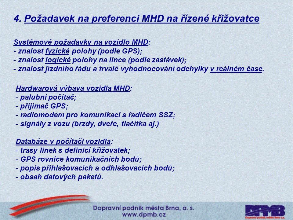 Systémové požadavky na vozidlo MHD: - znalost fyzické polohy (podle GPS); - znalost logické polohy na lince (podle zastávek); - znalost jízdního řádu a trvalé vyhodnocování odchylky v reálném čase.
