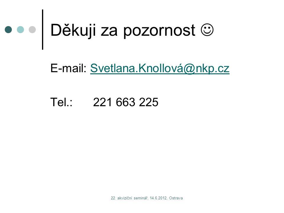 22. akviziční seminář, 14.6.2012, Ostrava Děkuji za pozornost E-mail: Svetlana.Knollová@nkp.czSvetlana.Knollová@nkp.cz Tel.: 221 663 225