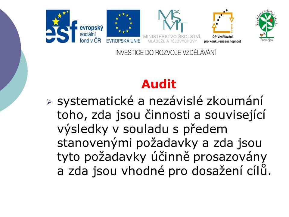Nařízení č. 854/2004  Úřední kontroly zahrnují audity činností provozovatelů potravinářských podniků a inspekce, včetně prověrek kontrol, které prová
