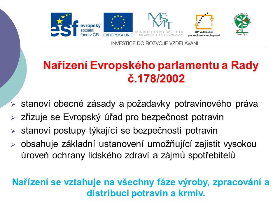 Slide 2…atd Nařízení Evropského parlamentu a Rady č.178/2002  stanoví obecné zásady a požadavky potravinového práva  zřizuje se Evropský úřad pro bezpečnost potravin  stanoví postupy týkající se bezpečnosti potravin  obsahuje základní ustanovení umožňující zajistit vysokou úroveň ochrany lidského zdraví a zájmů spotřebitelů Nařízení se vztahuje na všechny fáze výroby, zpracování a distribuci potravin a krmiv.