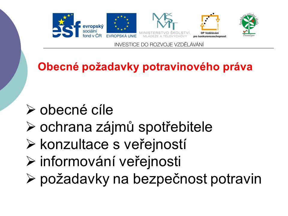 Slide 2…atd Nařízení Evropského parlamentu a Rady č.178/2002  stanoví obecné zásady a požadavky potravinového práva  zřizuje se Evropský úřad pro be
