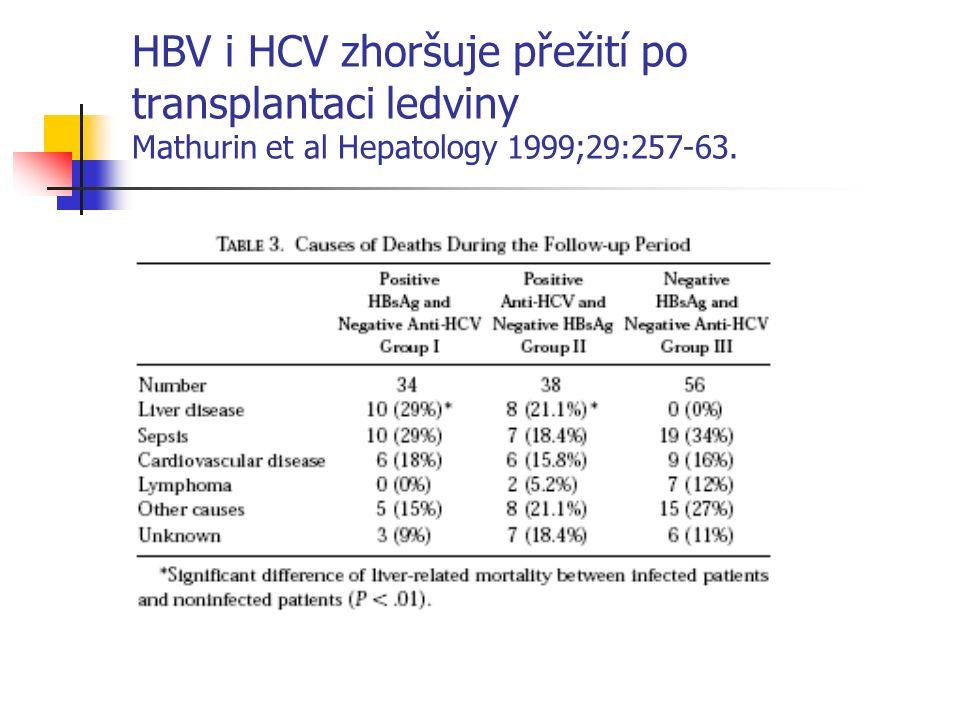 HBV i HCV zhoršuje přežití po transplantaci ledviny Mathurin et al Hepatology 1999;29:257-63.