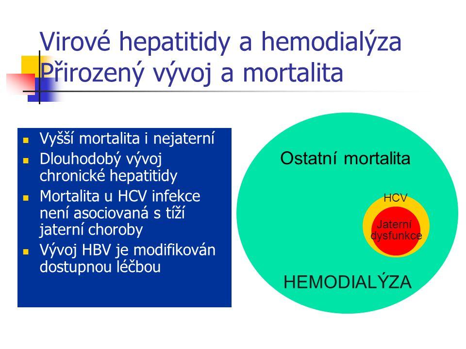 Virové hepatitidy a hemodialýza Přirozený vývoj a mortalita Vyšší mortalita i nejaterní Dlouhodobý vývoj chronické hepatitidy Mortalita u HCV infekce