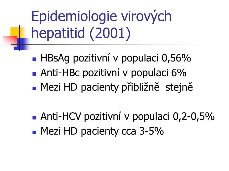 Epidemiologie virových hepatitid (2001) HBsAg pozitivní v populaci 0,56% Anti-HBc pozitivní v populaci 6% Mezi HD pacienty přibližně stejně Anti-HCV p