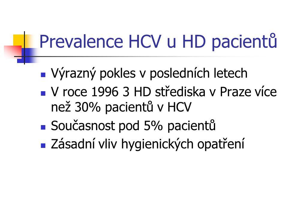 Prevalence HCV u HD pacientů Výrazný pokles v posledních letech V roce 1996 3 HD střediska v Praze více než 30% pacientů v HCV Současnost pod 5% pacie