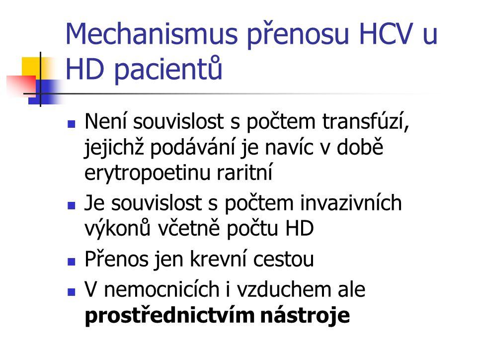 Mechanismus přenosu HCV u HD pacientů Není souvislost s počtem transfúzí, jejichž podávání je navíc v době erytropoetinu raritní Je souvislost s počte