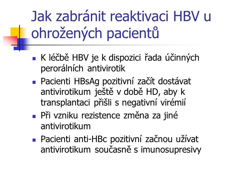 Jak zabránit reaktivaci HBV u ohrožených pacientů K léčbě HBV je k dispozici řada účinných perorálních antivirotik Pacienti HBsAg pozitivní začít dost