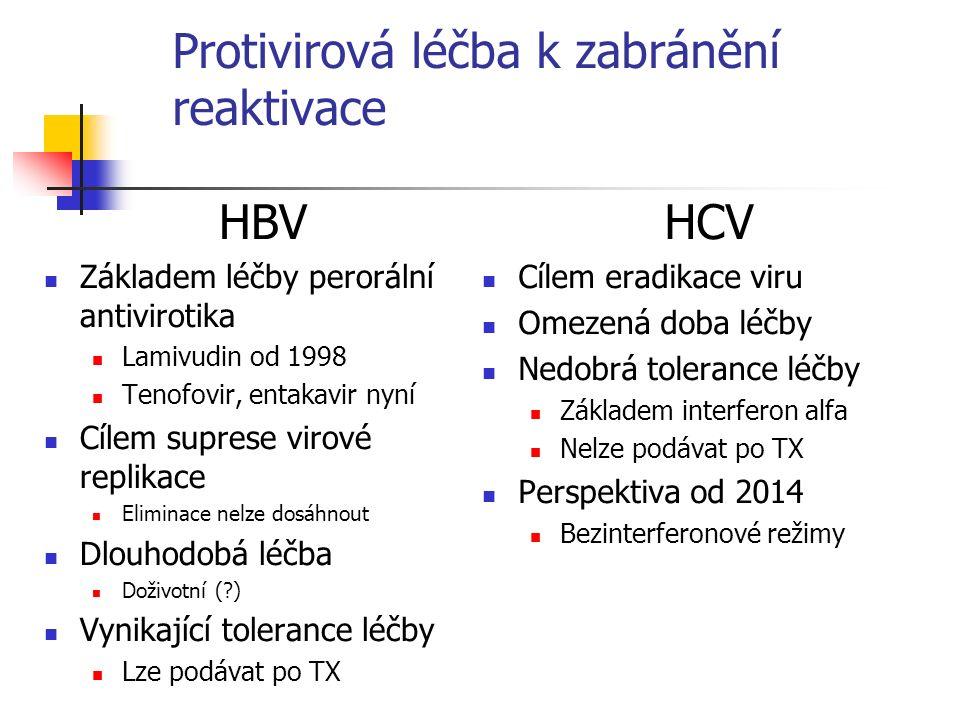 Protivirová léčba k zabránění reaktivace HBV Základem léčby perorální antivirotika Lamivudin od 1998 Tenofovir, entakavir nyní Cílem suprese virové re