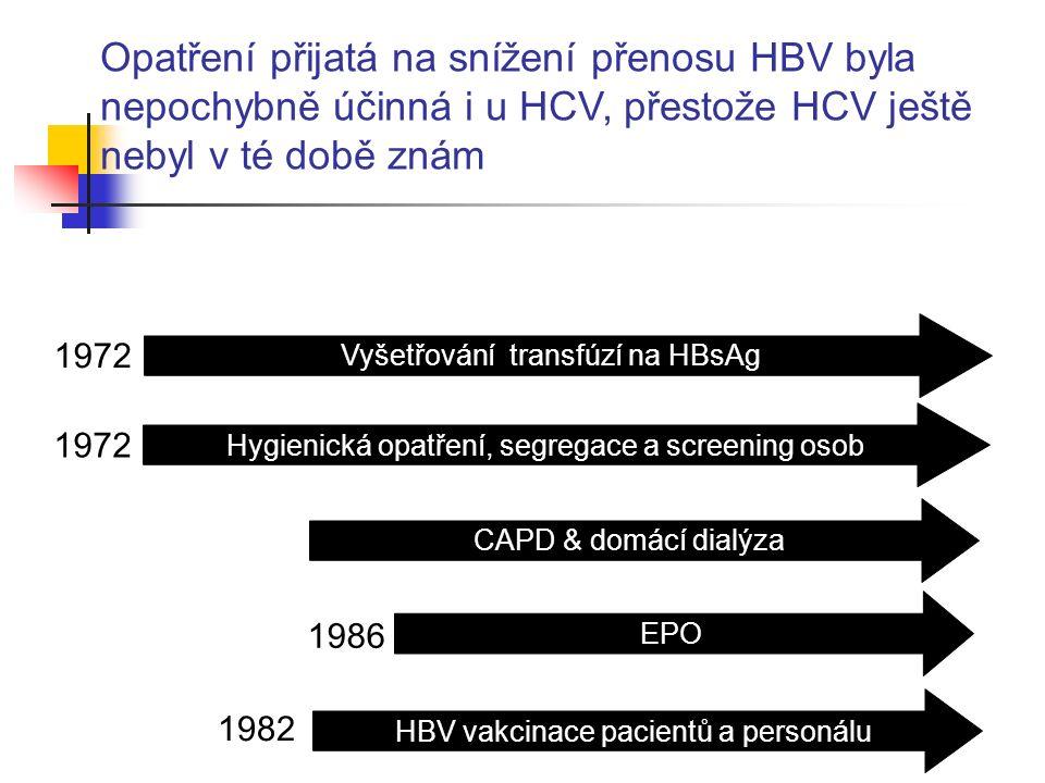 Hygienická opatření, segregace a screening osob HBV vakcinace pacientů a personálu 1982 Opatření přijatá na snížení přenosu HBV byla nepochybně účinná