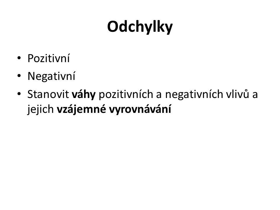 Odchylky Pozitivní Negativní Stanovit váhy pozitivních a negativních vlivů a jejich vzájemné vyrovnávání