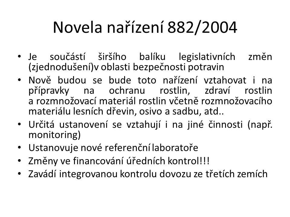 Novela nařízení 882/2004 Je součástí širšího balíku legislativních změn (zjednodušení)v oblasti bezpečnosti potravin Nově budou se bude toto nařízení vztahovat i na přípravky na ochranu rostlin, zdraví rostlin a rozmnožovací materiál rostlin včetně rozmnožovacího materiálu lesních dřevin, osivo a sadbu, atd..
