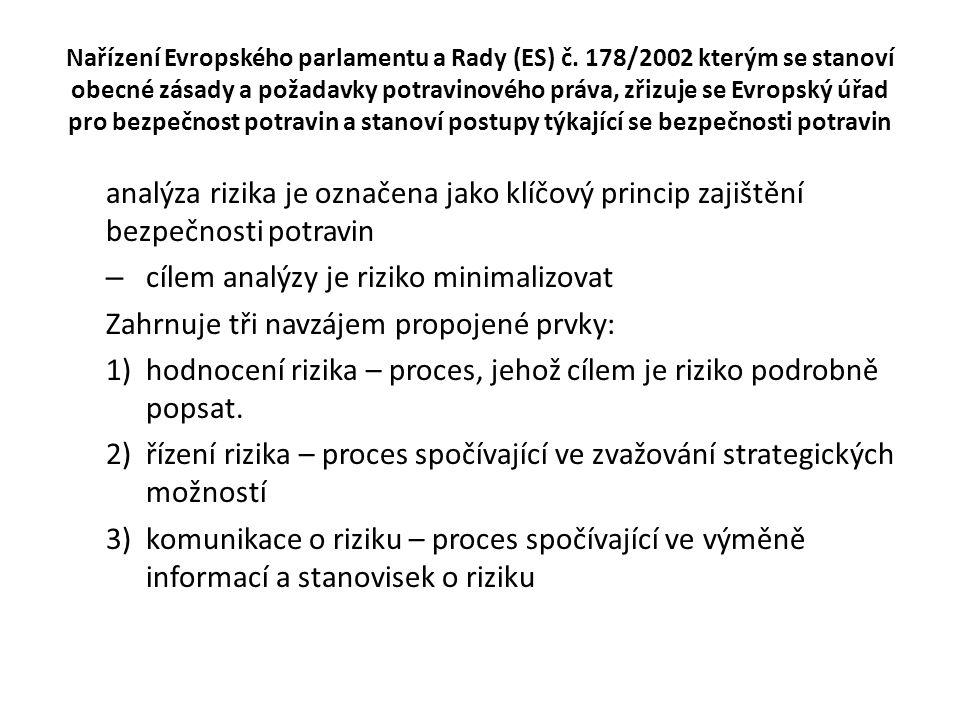 Nařízení Evropského parlamentu a Rady (ES) č.