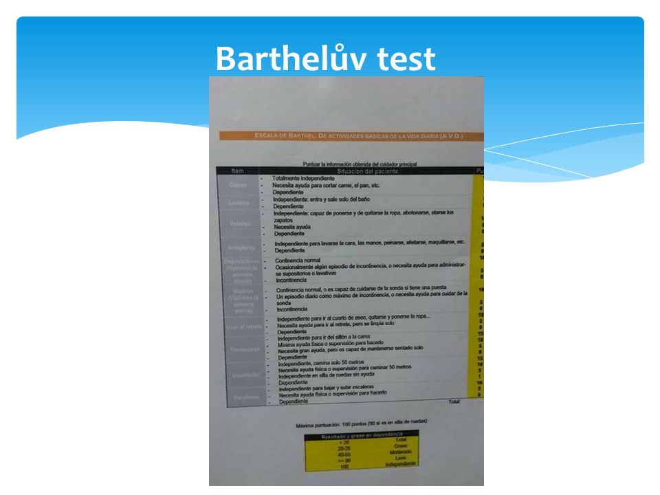 Barthelův test