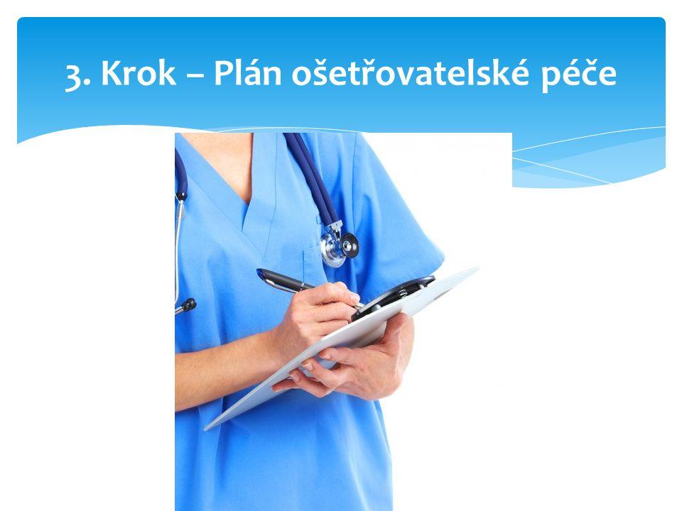 3. Krok – Plán ošetřovatelské péče