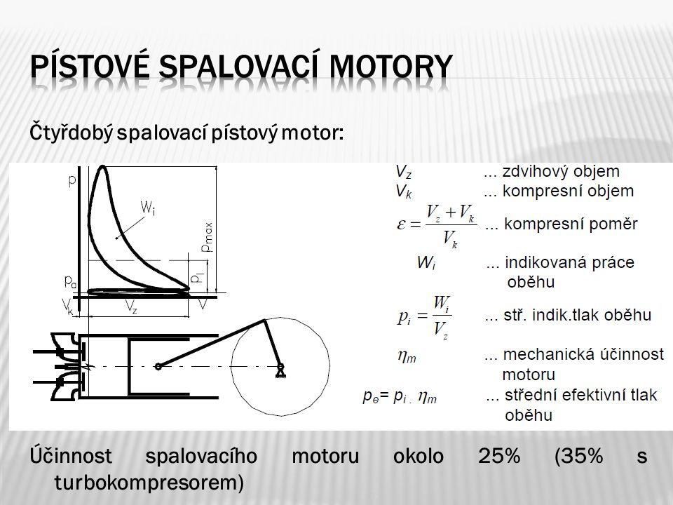 Čtyřdobý spalovací pístový motor: Účinnost spalovacího motoru okolo 25% (35% s turbokompresorem)