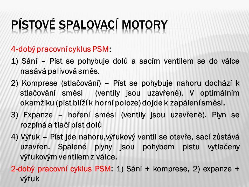 4-dobý pracovní cyklus PSM: 1) Sání – Píst se pohybuje dolů a sacím ventilem se do válce nasává palivová směs.