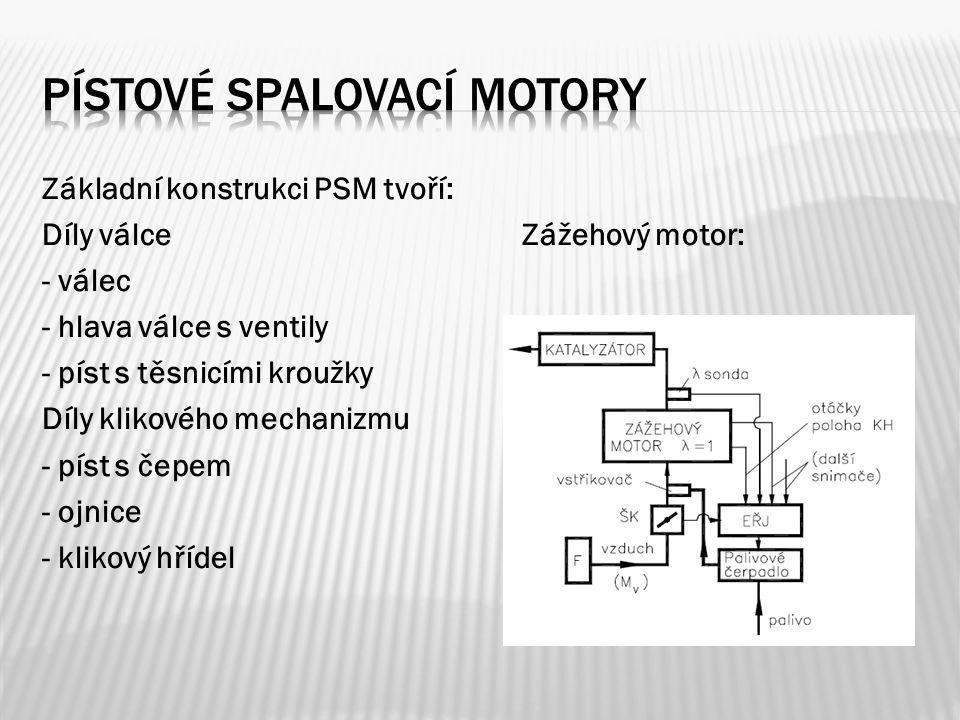 Základní konstrukci PSM tvoří: Díly válceZážehový motor: - válec - hlava válce s ventily - píst s těsnicími kroužky Díly klikového mechanizmu - píst s čepem - ojnice - klikový hřídel