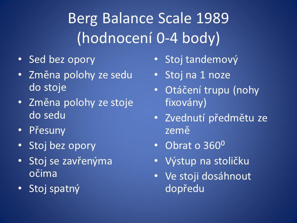 Berg Balance Scale 1989 (hodnocení 0-4 body) Sed bez opory Změna polohy ze sedu do stoje Změna polohy ze stoje do sedu Přesuny Stoj bez opory Stoj se zavřenýma očima Stoj spatný Stoj tandemový Stoj na 1 noze Otáčení trupu (nohy fixovány) Zvednutí předmětu ze země Obrat o 360 0 Výstup na stoličku Ve stoji dosáhnout dopředu