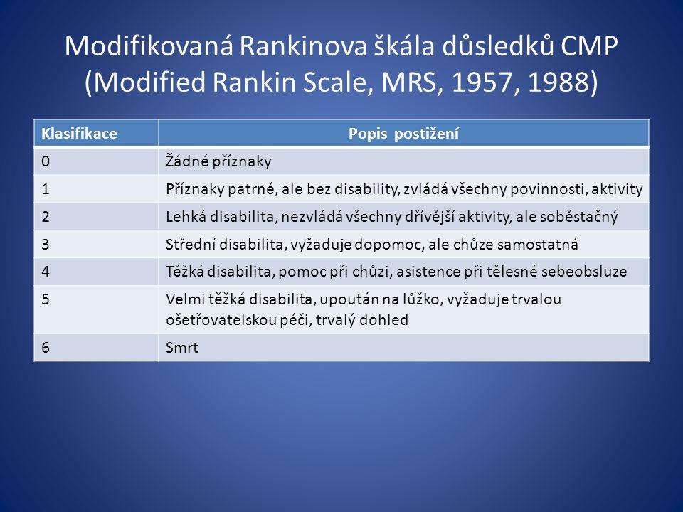 Modifikovaná Rankinova škála důsledků CMP (Modified Rankin Scale, MRS, 1957, 1988) KlasifikacePopis postižení 0Žádné příznaky 1Příznaky patrné, ale bez disability, zvládá všechny povinnosti, aktivity 2Lehká disabilita, nezvládá všechny dřívější aktivity, ale soběstačný 3Střední disabilita, vyžaduje dopomoc, ale chůze samostatná 4Těžká disabilita, pomoc při chůzi, asistence při tělesné sebeobsluze 5Velmi těžká disabilita, upoután na lůžko, vyžaduje trvalou ošetřovatelskou péči, trvalý dohled 6Smrt