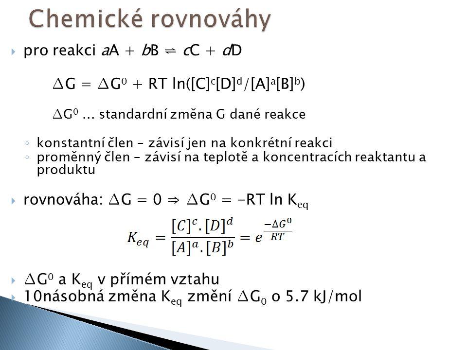  pro reakci aA + bB ⇌ cC + dD ∆G = ∆G 0 + RT ln([C] c [D] d /[A] a [B] b ) ∆G 0... standardní změna G dané reakce ◦ konstantní člen – závisí jen na k
