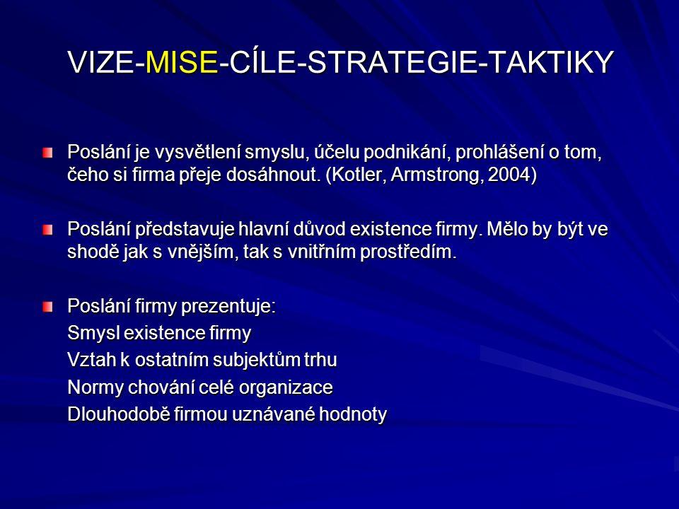 VIZE-MISE-CÍLE-STRATEGIE-TAKTIKY Poslání je vysvětlení smyslu, účelu podnikání, prohlášení o tom, čeho si firma přeje dosáhnout.
