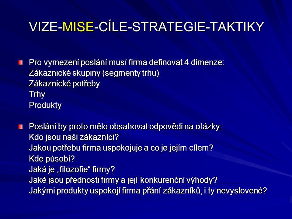 VIZE-MISE-CÍLE-STRATEGIE-TAKTIKY Pro vymezení poslání musí firma definovat 4 dimenze: Zákaznické skupiny (segmenty trhu) Zákaznické potřeby TrhyProdukty Poslání by proto mělo obsahovat odpovědi na otázky: Kdo jsou naši zákazníci.