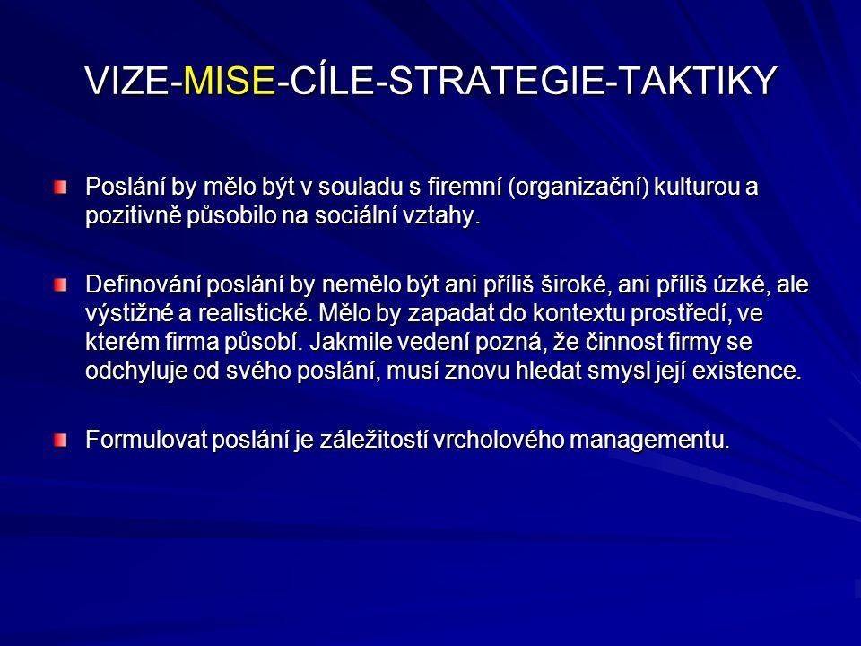 VIZE-MISE-CÍLE-STRATEGIE-TAKTIKY Poslání by mělo být v souladu s firemní (organizační) kulturou a pozitivně působilo na sociální vztahy.