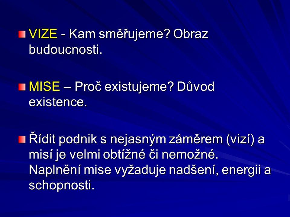 VIZE - Kam směřujeme. Obraz budoucnosti. MISE – Proč existujeme.