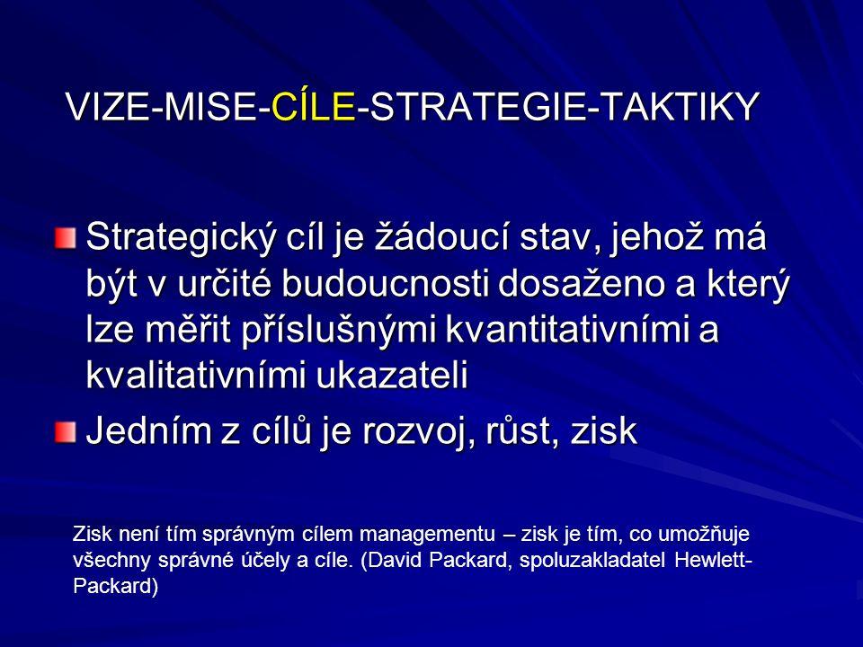 Strategický cíl je žádoucí stav, jehož má být v určité budoucnosti dosaženo a který lze měřit příslušnými kvantitativními a kvalitativními ukazateli Jedním z cílů je rozvoj, růst, zisk VIZE-MISE-CÍLE-STRATEGIE-TAKTIKY Zisk není tím správným cílem managementu – zisk je tím, co umožňuje všechny správné účely a cíle.